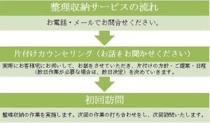 2整理収納サービス